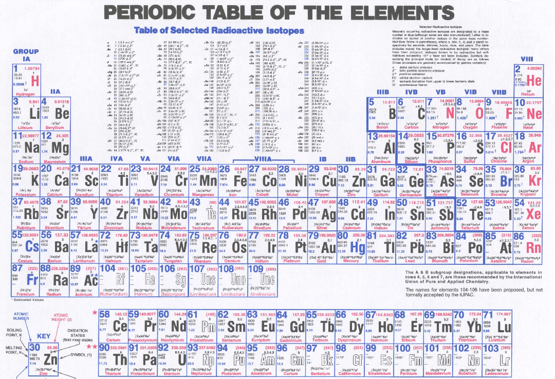 Periodic table epsfigfilefigsperiodicepswidth6in urtaz Image collections