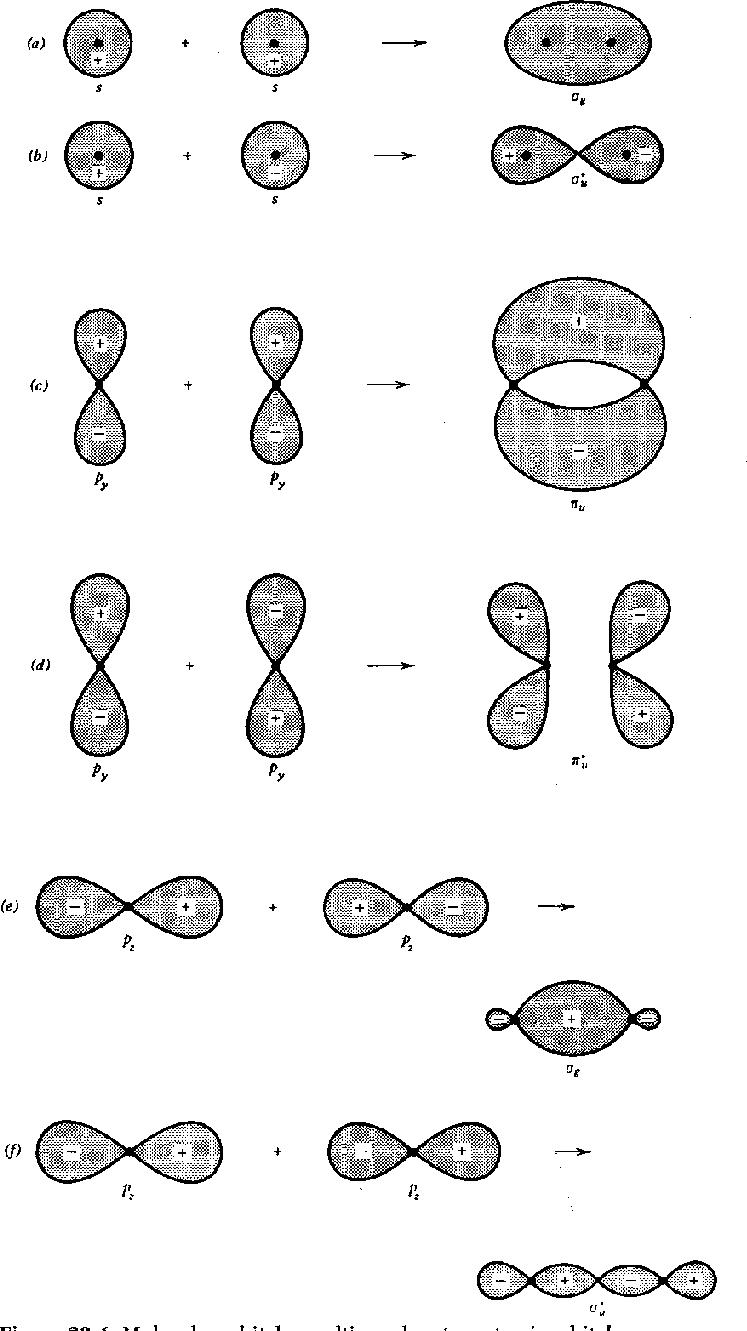 wave diagram worksheet