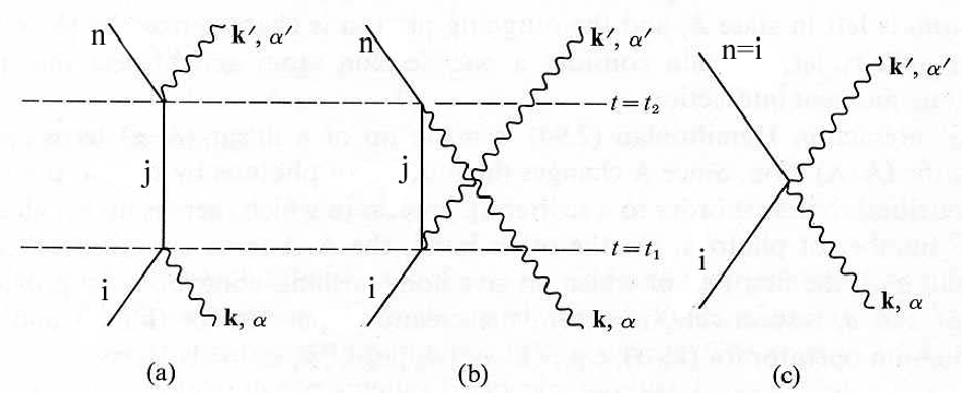 scattering of photons