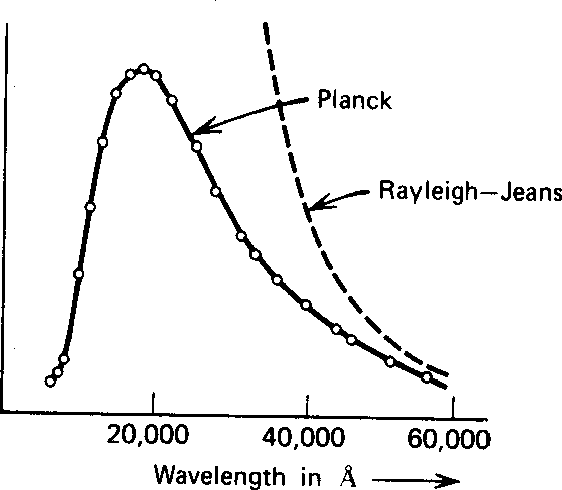 black body radiation chemistry pdf