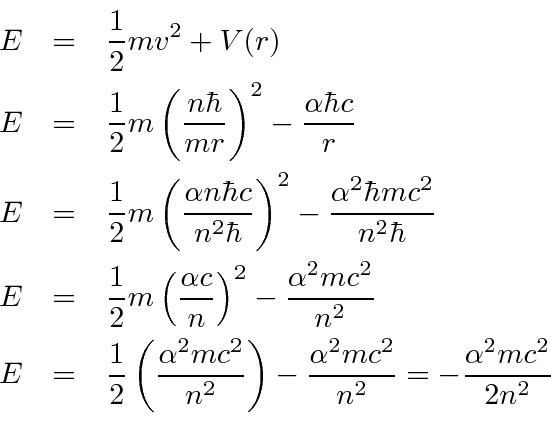 Bohr Radius Derivation